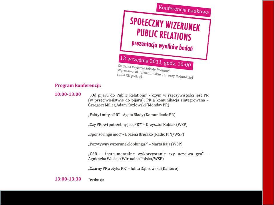 Co jest istotą public relations? N=269