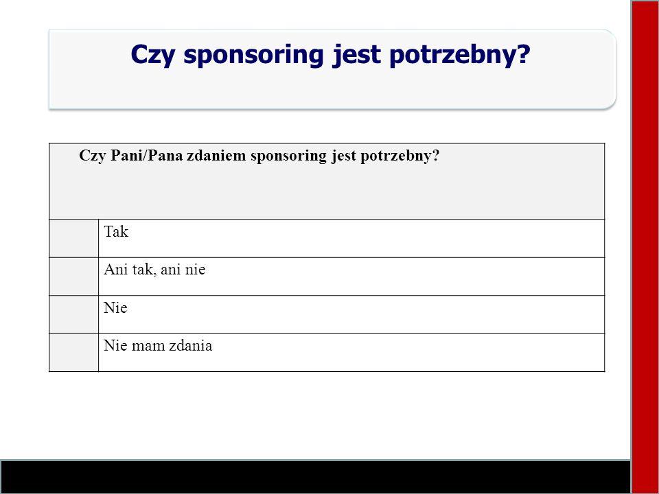 Czy sponsoring jest potrzebny? Czy Pani/Pana zdaniem sponsoring jest potrzebny? Tak Ani tak, ani nie Nie Nie mam zdania