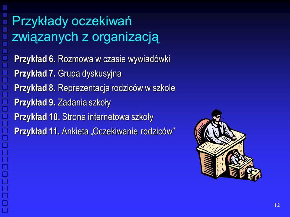 12 Przykłady oczekiwań związanych z organizacją Przykład 6. Rozmowa w czasie wywiadówki Przykład 7. Grupa dyskusyjna Przykład 8. Reprezentacja rodzicó