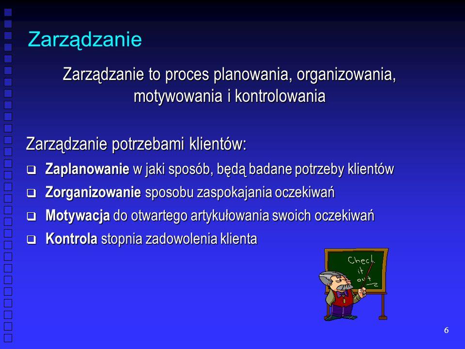 6 Zarządzanie Zarządzanie to proces planowania, organizowania, motywowania i kontrolowania Zarządzanie potrzebami klientów: Zaplanowanie Zaplanowanie w jaki sposób, będą badane potrzeby klientów Zorganizowanie Zorganizowanie sposobu zaspokajania oczekiwań Motywacja Motywacja do otwartego artykułowania swoich oczekiwań Kontrola Kontrola stopnia zadowolenia klienta
