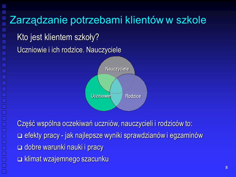 8 Zarządzanie potrzebami klientów w szkole Kto jest klientem szkoły? Uczniowie i ich rodzice. Nauczyciele Część wspólna oczekiwań uczniów, nauczycieli