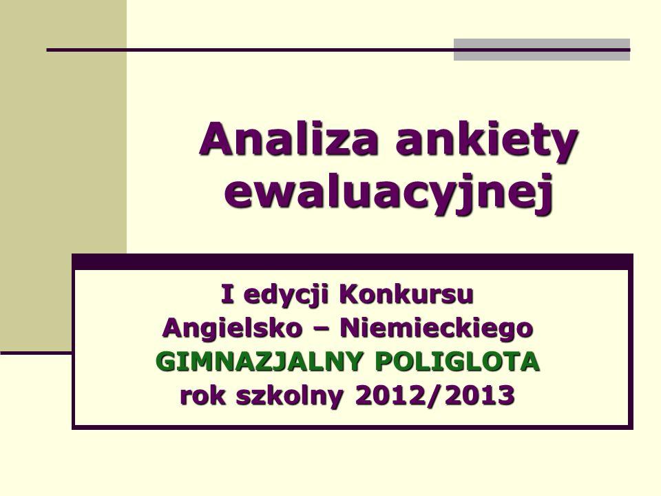 Analiza ankiety ewaluacyjnej I edycji Konkursu Angielsko – Niemieckiego GIMNAZJALNY POLIGLOTA rok szkolny 2012/2013
