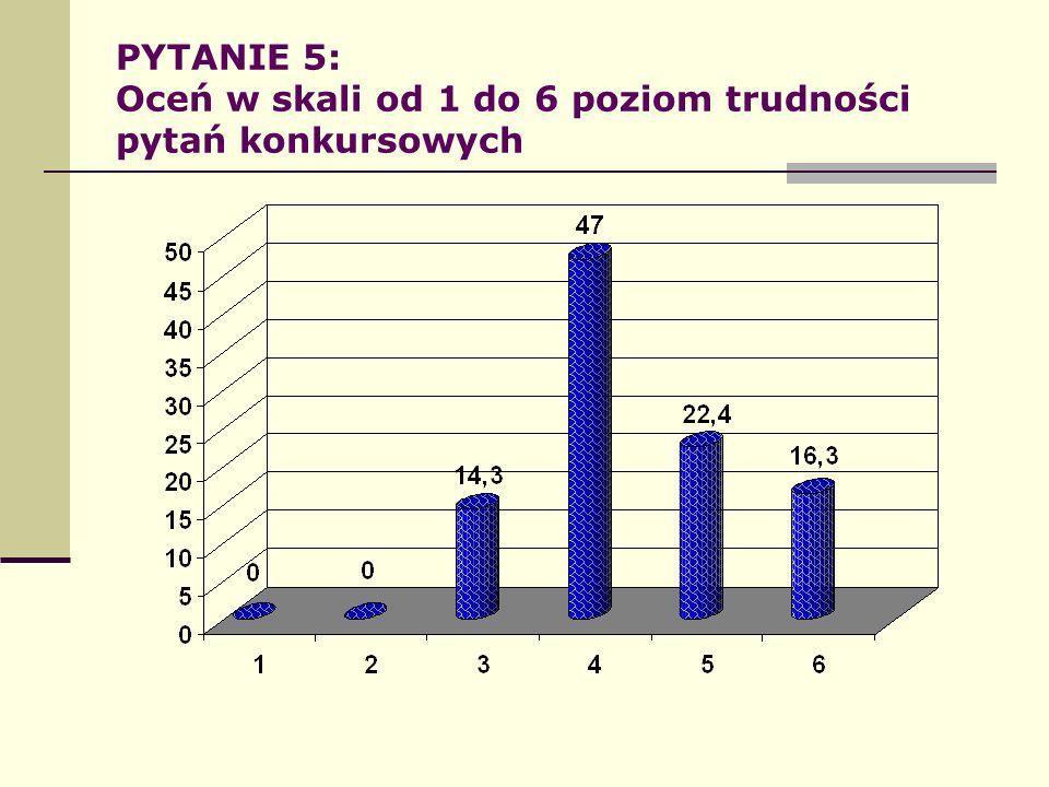 PYTANIE 5: Oceń w skali od 1 do 6 poziom trudności pytań konkursowych