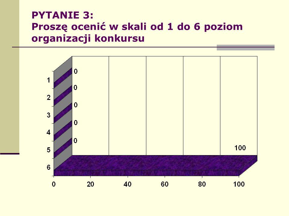 PYTANIE 3: Proszę ocenić w skali od 1 do 6 poziom organizacji konkursu