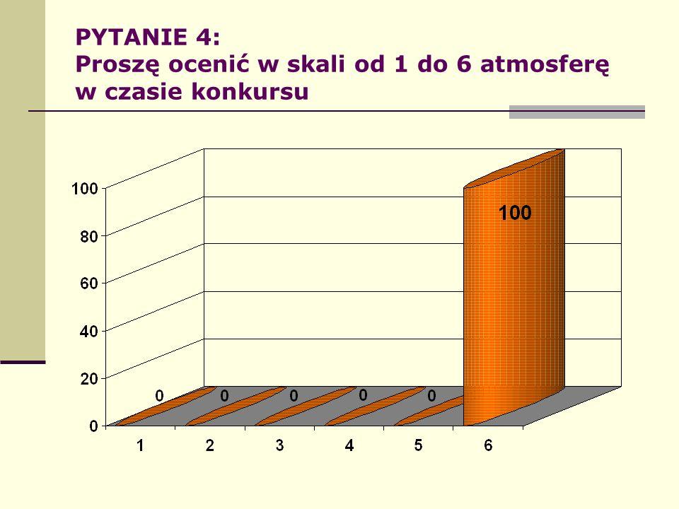 PYTANIE 4: Proszę ocenić w skali od 1 do 6 atmosferę w czasie konkursu