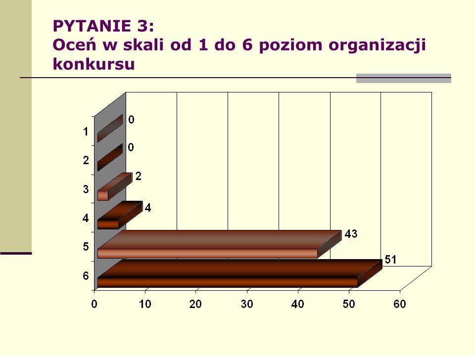 PYTANIE 3: Oceń w skali od 1 do 6 poziom organizacji konkursu