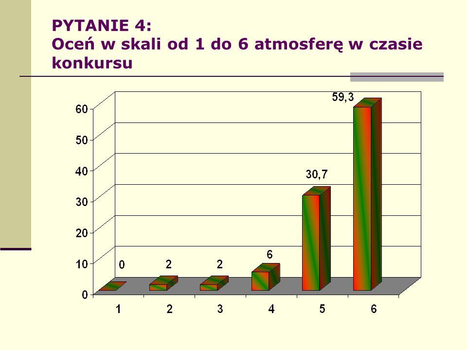 PYTANIE 4: Oceń w skali od 1 do 6 atmosferę w czasie konkursu
