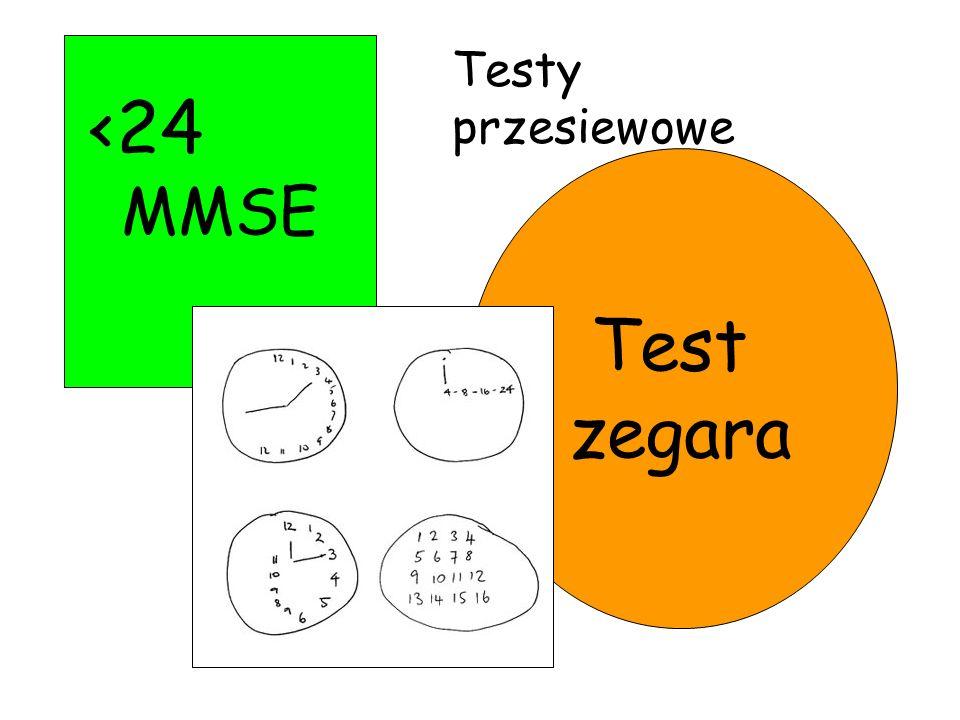 MMSE Test zegara <24 Testy przesiewowe