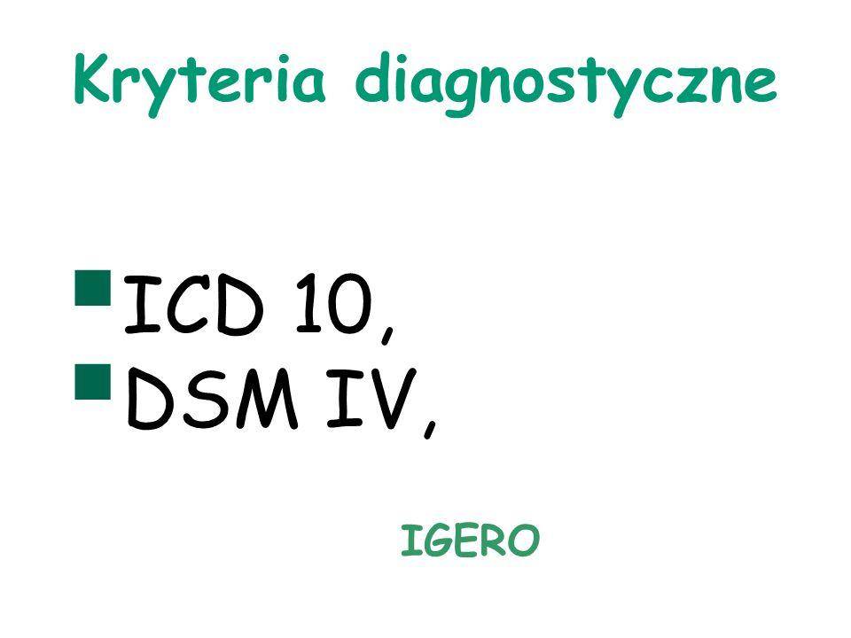 Kryteria diagnostyczne ICD 10, DSM IV, IGERO