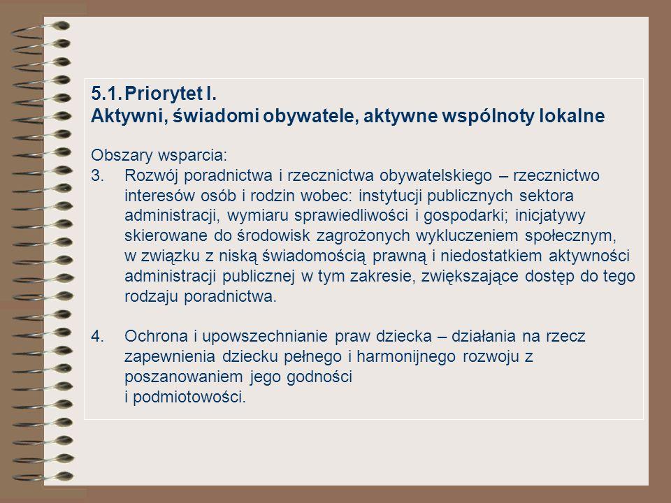 5.1.Priorytet I. Aktywni, świadomi obywatele, aktywne wspólnoty lokalne Obszary wsparcia: 3.Rozwój poradnictwa i rzecznictwa obywatelskiego – rzecznic