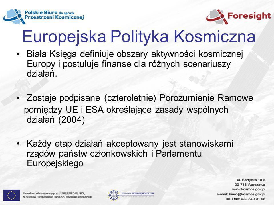 Europejska Polityka Kosmiczna Biała Księga definiuje obszary aktywności kosmicznej Europy i postuluje finanse dla różnych scenariuszy działań. Zostaje