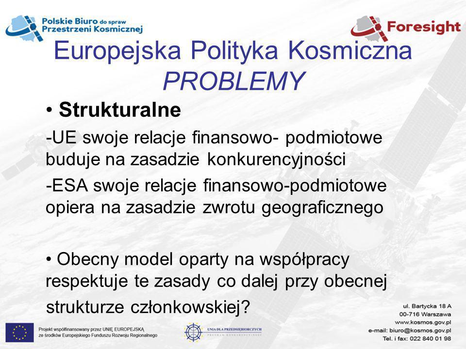Europejska Polityka Kosmiczna PROBLEMY Strukturalne -UE swoje relacje finansowo- podmiotowe buduje na zasadzie konkurencyjności -ESA swoje relacje fin