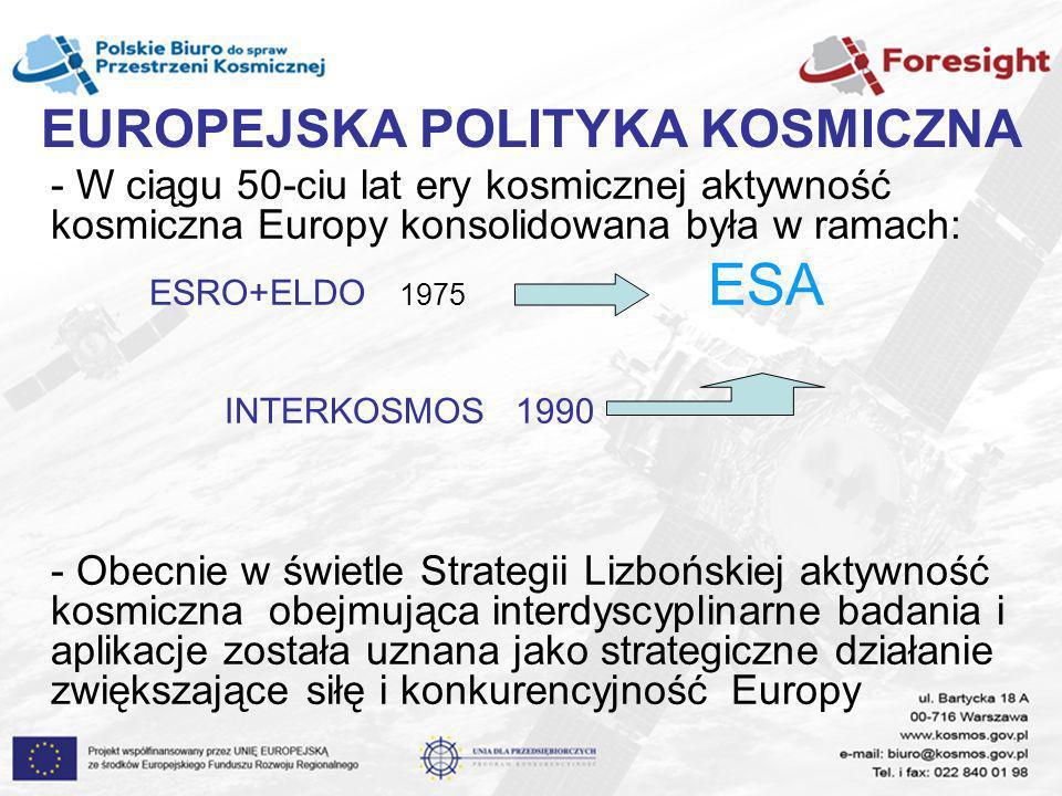 EUROPEJSKA POLITYKA KOSMICZNA - W ciągu 50-ciu lat ery kosmicznej aktywność kosmiczna Europy konsolidowana była w ramach: ESRO+ELDO 1975 ESA INTERKOSM