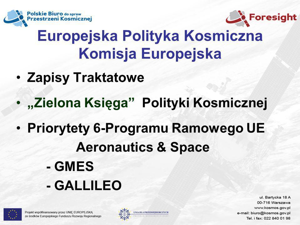 Europejska Polityka Kosmiczna Komisja Europejska Zapisy Traktatowe Zielona Księga Polityki Kosmicznej Priorytety 6-Programu Ramowego UE Aeronautics &