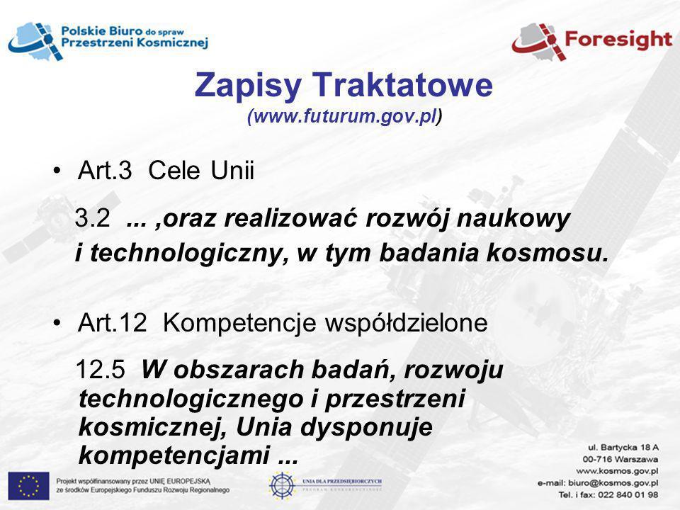 Zapisy Traktatowe (www.futurum.gov.pl) Art.3 Cele Unii 3.2...,oraz realizować rozwój naukowy i technologiczny, w tym badania kosmosu. Art.12 Kompetenc