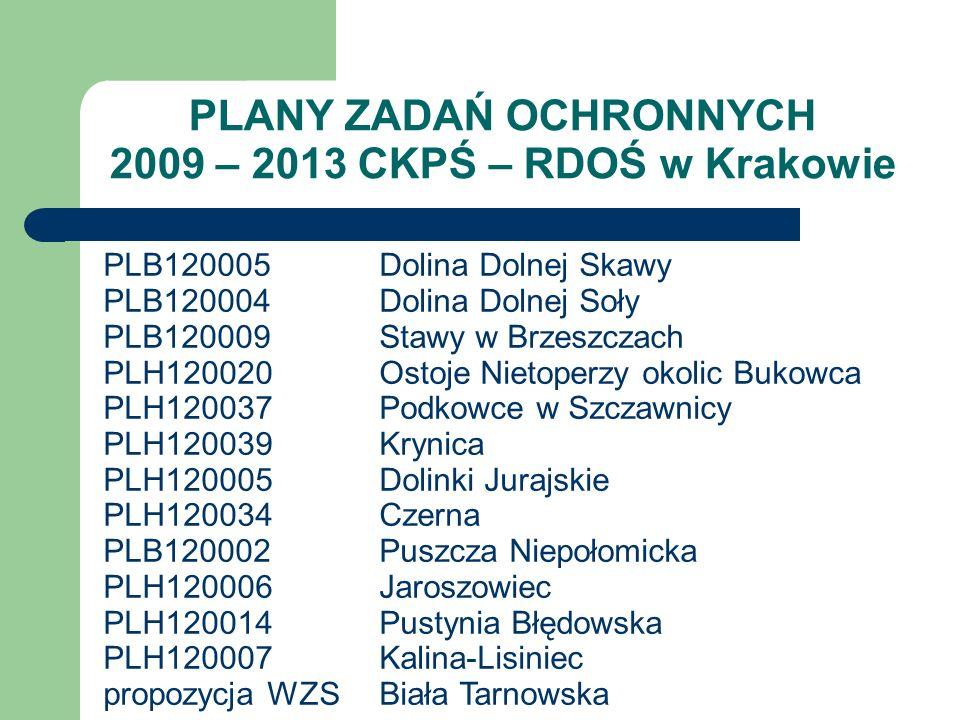 PLANY ZADAŃ OCHRONNYCH 2009 – 2013 CKPŚ – RDOŚ w Krakowie PLB120005Dolina Dolnej Skawy PLB120004Dolina Dolnej Soły PLB120009Stawy w Brzeszczach PLH120