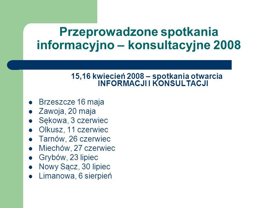 Przeprowadzone spotkania informacyjno – konsultacyjne 2008 15,16 kwiecień 2008 – spotkania otwarcia INFORMACJI I KONSULTACJI Brzeszcze 16 maja Zawoja,