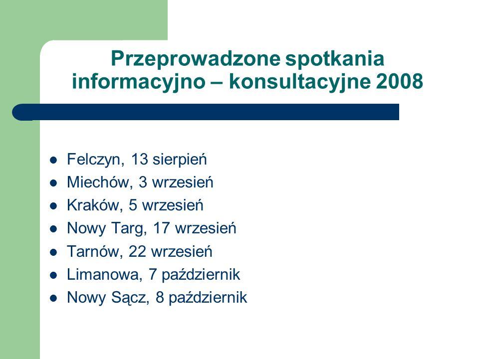 Przeprowadzone spotkania informacyjno – konsultacyjne 2008 Felczyn, 13 sierpień Miechów, 3 wrzesień Kraków, 5 wrzesień Nowy Targ, 17 wrzesień Tarnów, 22 wrzesień Limanowa, 7 październik Nowy Sącz, 8 październik
