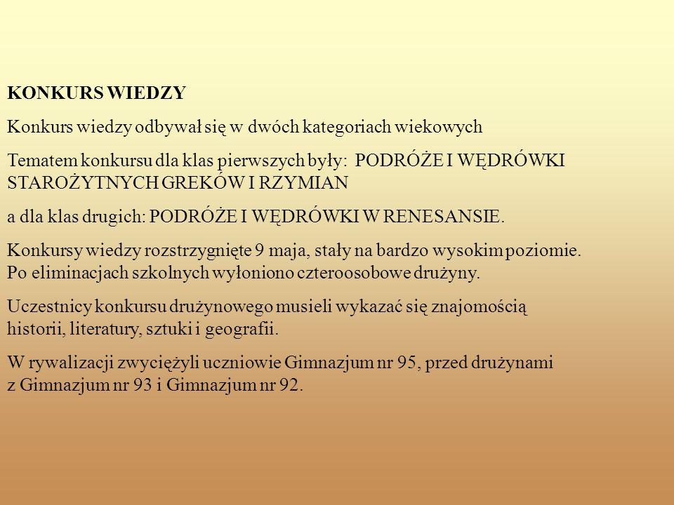 Tegoroczny konkurs, kolejny już raz, objął honorowym patronatem Pan Dariusz Wosztyl, zastępca burmistrza dzielnicy Ursynów, który ufundował nagrody książkowe i rzeczowe dla zwycięzców.