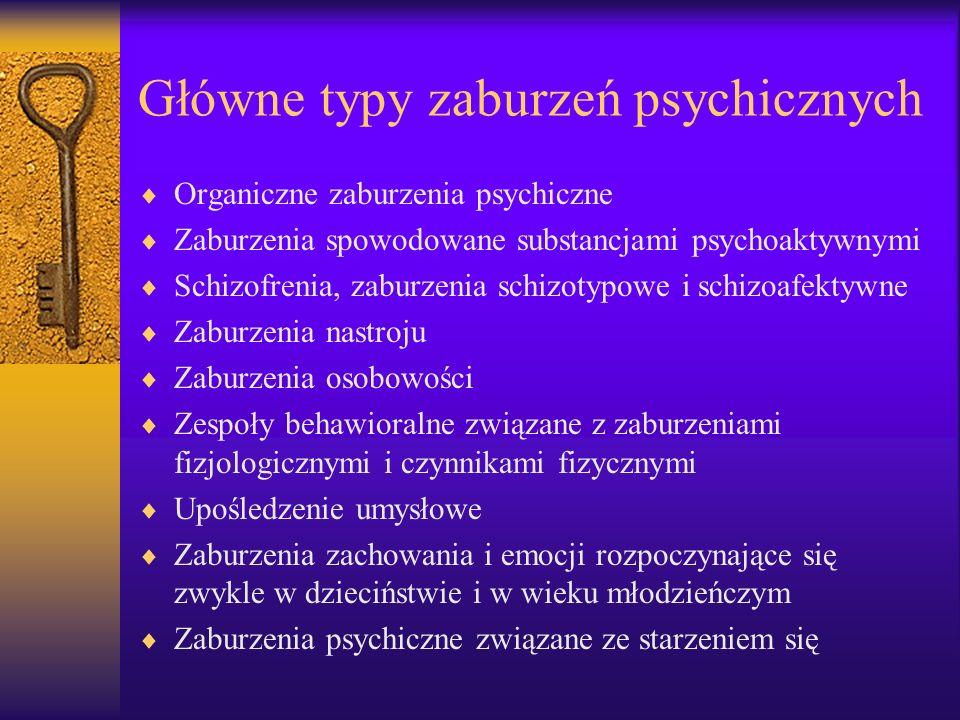 Główne typy zaburzeń psychicznych Organiczne zaburzenia psychiczne Zaburzenia spowodowane substancjami psychoaktywnymi Schizofrenia, zaburzenia schizotypowe i schizoafektywne Zaburzenia nastroju Zaburzenia osobowości Zespoły behawioralne związane z zaburzeniami fizjologicznymi i czynnikami fizycznymi Upośledzenie umysłowe Zaburzenia zachowania i emocji rozpoczynające się zwykle w dzieciństwie i w wieku młodzieńczym Zaburzenia psychiczne związane ze starzeniem się
