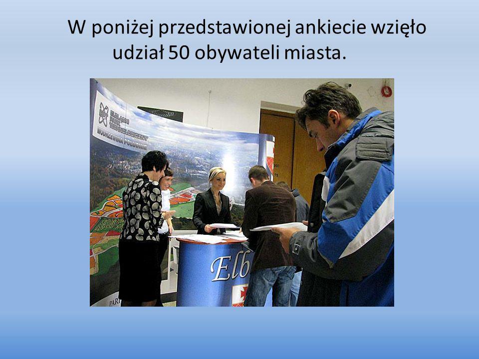 W poniżej przedstawionej ankiecie wzięło udział 50 obywateli miasta.