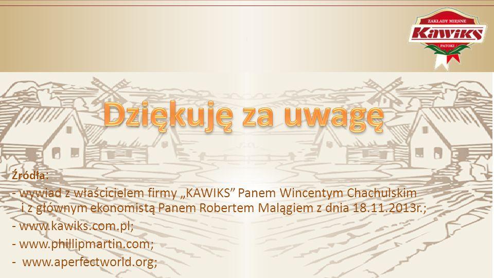 Źródła : - wywiad z właścicielem firmy KAWIKS Panem Wincentym Chachulskim i z głównym ekonomistą Panem Robertem Malągiem z dnia 18.11.2013r.; - www.ka