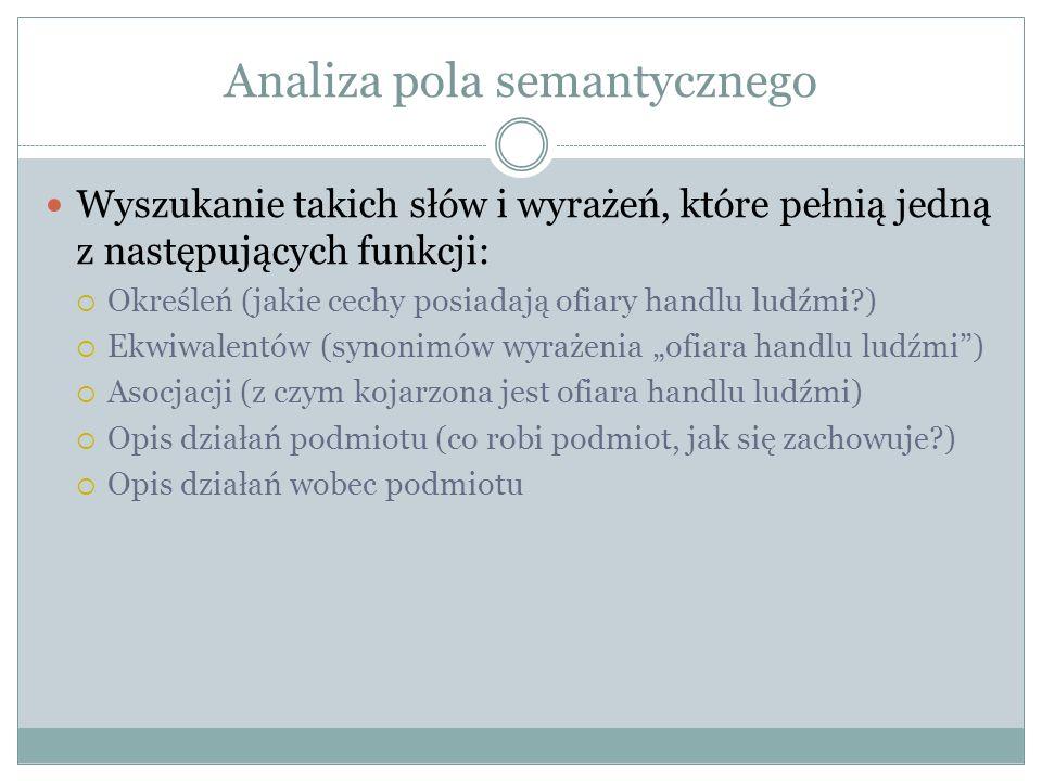 Jak opisywane są ofiary handlu ludźmi w polskiej prasie.