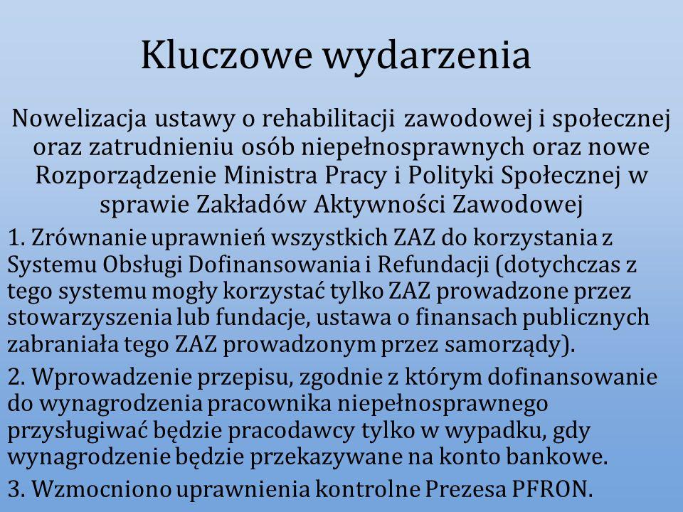Kluczowe wydarzenia Nowelizacja ustawy o rehabilitacji zawodowej i społecznej oraz zatrudnieniu osób niepełnosprawnych oraz nowe Rozporządzenie Minist