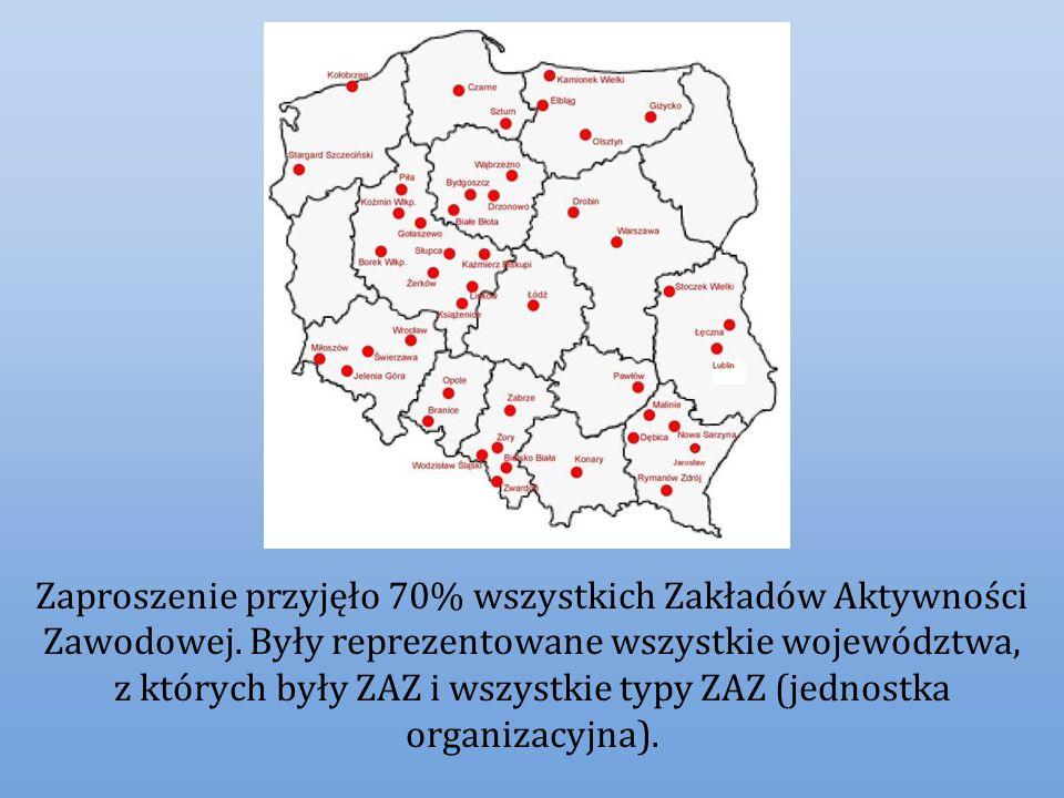 Zaproszenie przyjęło 70% wszystkich Zakładów Aktywności Zawodowej. Były reprezentowane wszystkie województwa, z których były ZAZ i wszystkie typy ZAZ