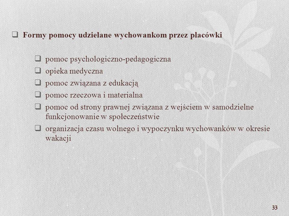 Formy pomocy udzielane wychowankom przez placówki pomoc psychologiczno-pedagogiczna opieka medyczna pomoc związana z edukacją pomoc rzeczowa i materia