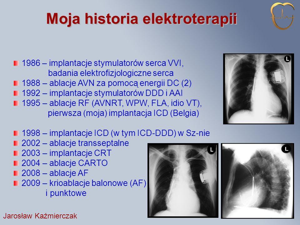 Przebieg pracy zawodowej Klinika Kardiologii PAM (PUM) w Szczecinie 1986 – asystent stażysta 1987 – asystent 1992 – adiunktod 1993 – z-ca Kier.