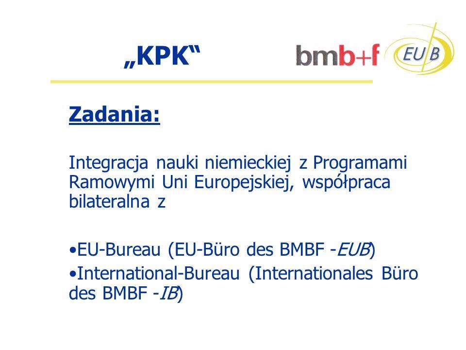 KPK Zadania: Integracja nauki niemieckiej z Programami Ramowymi Uni Europejskiej, współpraca bilateralna z EU-Bureau (EU-Büro des BMBF -EUB) International-Bureau (Internationales Büro des BMBF -IB)