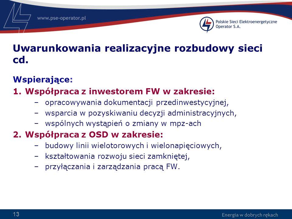 Energia w dobrych rękach 13 Uwarunkowania realizacyjne rozbudowy sieci cd. Wspierające: 1.Współpraca z inwestorem FW w zakresie: –opracowywania dokume