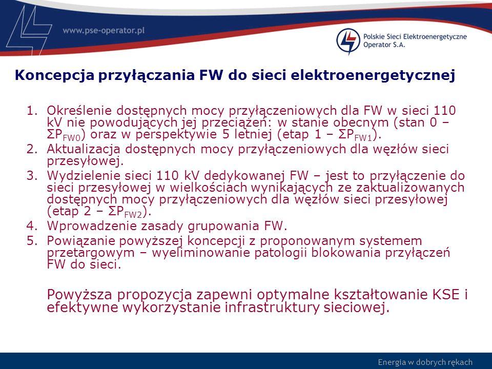 Energia w dobrych rękach Koncepcja przyłączania FW do sieci elektroenergetycznej 1.Określenie dostępnych mocy przyłączeniowych dla FW w sieci 110 kV n