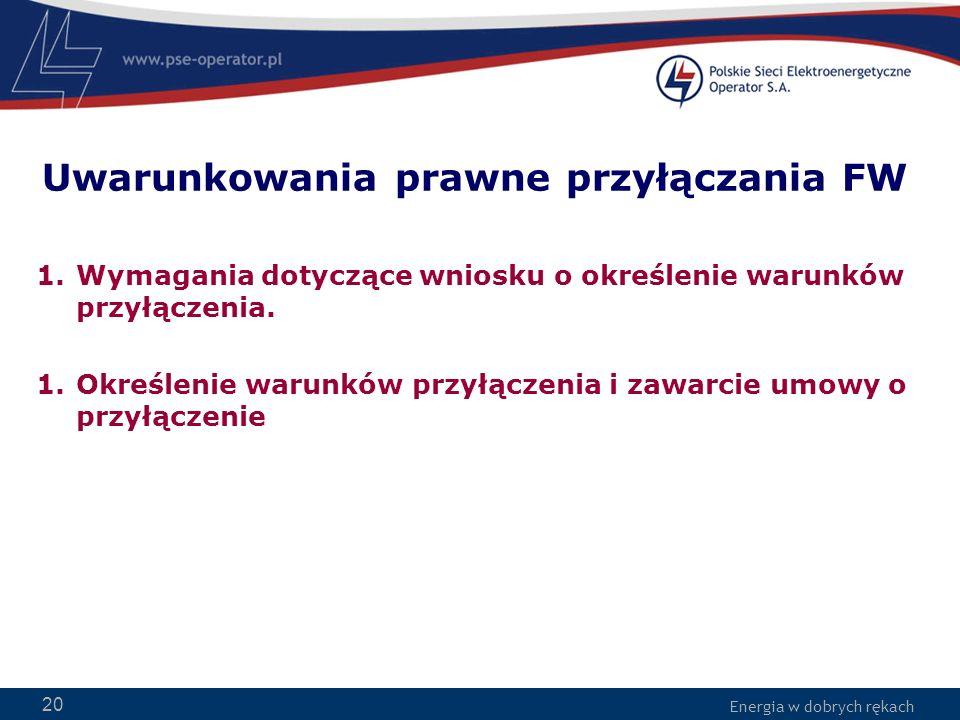 Energia w dobrych rękach 20 Uwarunkowania prawne przyłączania FW 1.Wymagania dotyczące wniosku o określenie warunków przyłączenia. 1.Określenie warunk