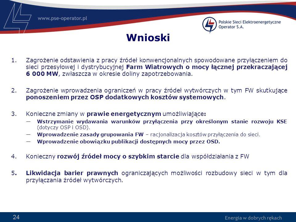 Energia w dobrych rękach 24 Wnioski 1.Zagrożenie odstawienia z pracy źródeł konwencjonalnych spowodowane przyłączeniem do sieci przesyłowej i dystrybu