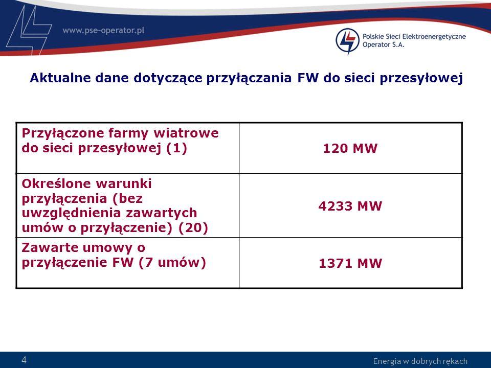 Energia w dobrych rękach 4 Aktualne dane dotyczące przyłączania FW do sieci przesyłowej Przyłączone farmy wiatrowe do sieci przesyłowej (1) 120 MW Okr