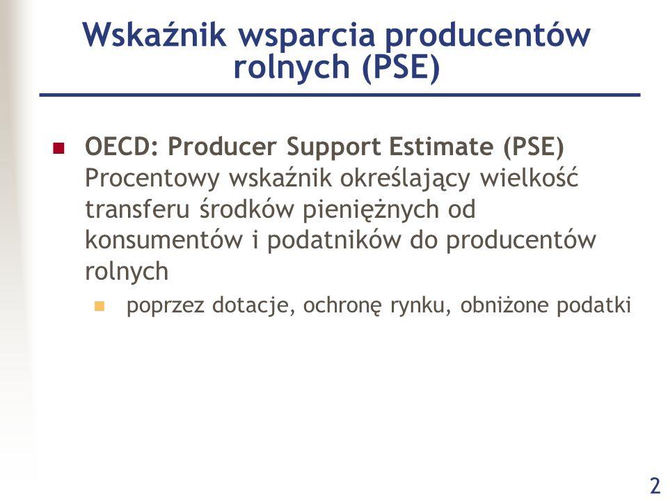 2 Wskaźnik wsparcia producentów rolnych (PSE) OECD: Producer Support Estimate (PSE) Procentowy wskaźnik określający wielkość transferu środków pienięż