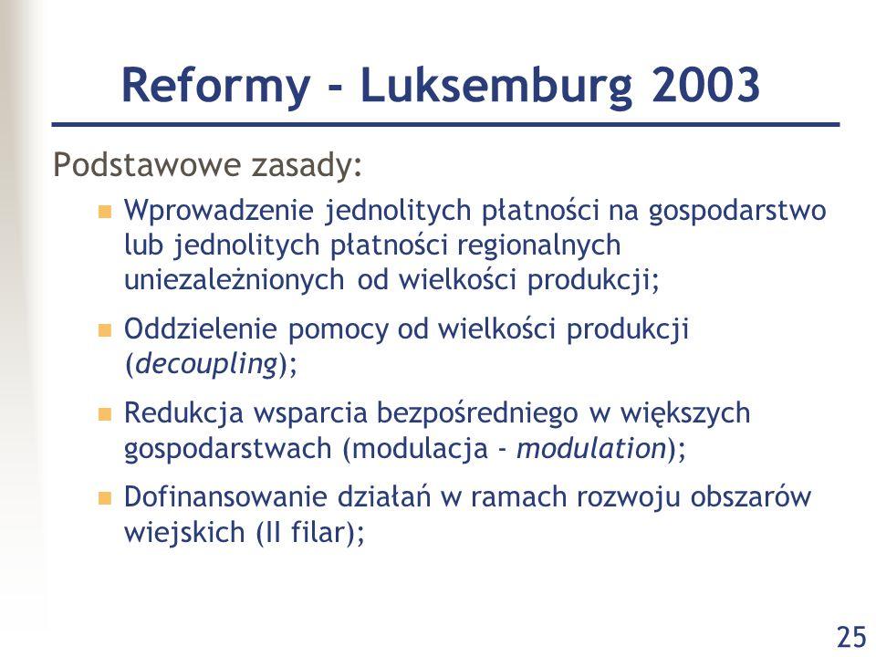 25 Reformy - Luksemburg 2003 Podstawowe zasady: Wprowadzenie jednolitych płatności na gospodarstwo lub jednolitych płatności regionalnych uniezależnio