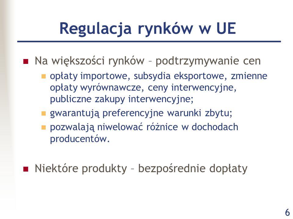 6 Regulacja rynków w UE Na większości rynków – podtrzymywanie cen opłaty importowe, subsydia eksportowe, zmienne opłaty wyrównawcze, ceny interwencyjn