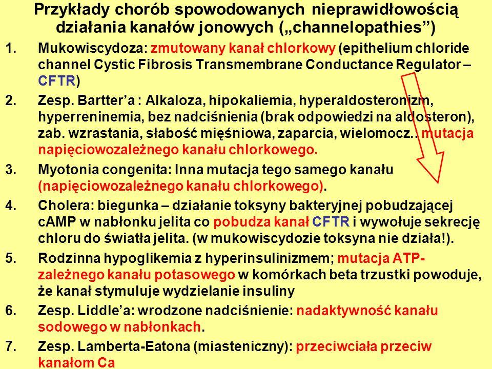Przykłady chorób spowodowanych nieprawidłowością działania kanałów jonowych (channelopathies) 1.Mukowiscydoza: zmutowany kanał chlorkowy (epithelium c