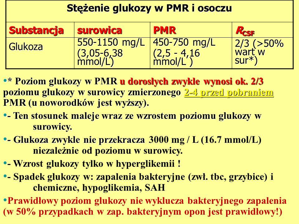 Stężenie glukozy w PMR i osoczu SubstancjasurowicaPMR R CSF Glukoza 550-1150 mg/L (3,05-6,38 mmol/L) 450-750 mg/L (2,5 - 4,16 mmol/L ) 2/3 (>50% wart