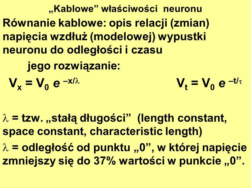 Kablowe właściwości neuronu Równanie kablowe: opis relacji (zmian) napięcia wzdłuż (modelowej) wypustki neuronu do odległości i czasu jego rozwiązanie