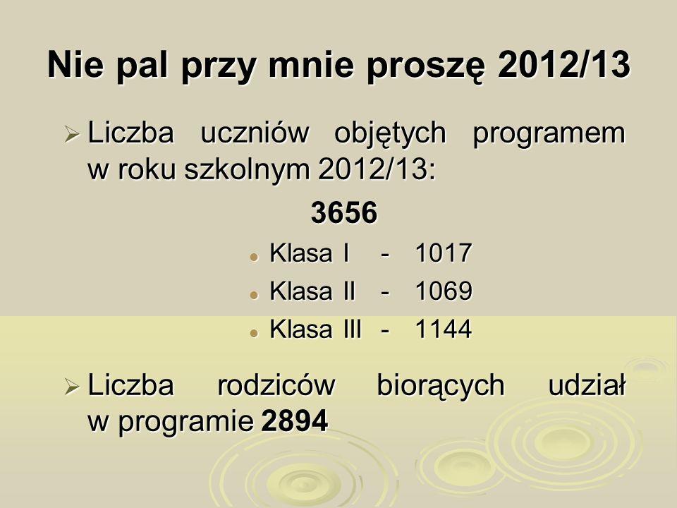 Nie pal przy mnie proszę 2012/13 Liczba uczniów objętych programem w roku szkolnym 2012/13: Liczba uczniów objętych programem w roku szkolnym 2012/13: