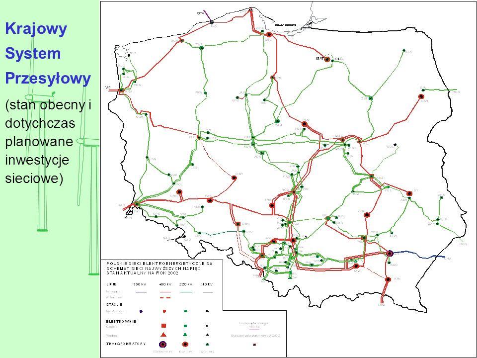 STRUKTURA SIECI PRZESYŁOWEJ Sieć nierównomiernie rozwinięta Zaprojektowana głównie na wyprowadzenie mocy z dużych elektrowni systemowych Mała liczba linii przesyłowych na północy Polski Duża zmienność generacji i poboru mocy w północnej Polsce (elektrownie szczytowo – pompowe, wymiana ze Szwecją) Istniejąca struktura i ograniczona przepustowość sieci nie pozwalają na wyprowadzenie dużych mocy z EW lokalizowanych głównie na północy