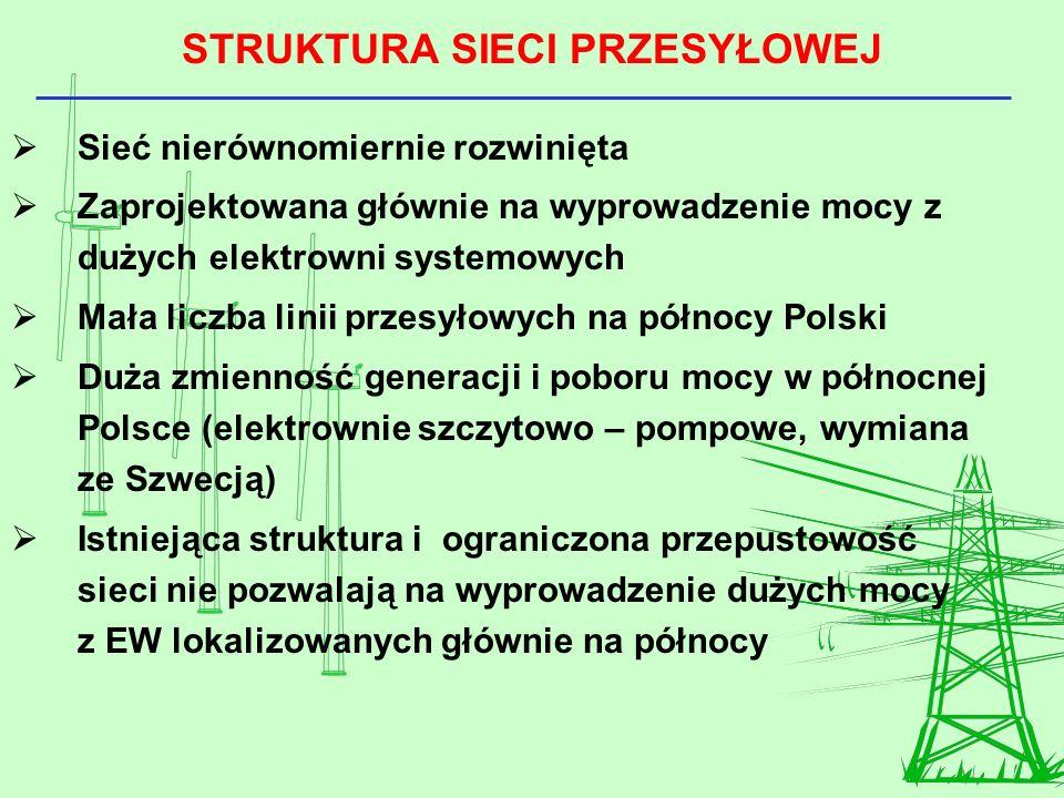 MOC ELEKTROWNI WIATROWYCH WG ZAMIARÓW INWESTORÓW ( stan na 21.10.2002) Moc przyłączonych EW [MW] Moc dla wydanych warunków przyłączenia [MW] Moc dla złożonych wniosków o warunki przył.