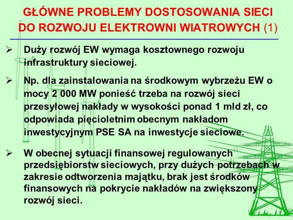 GŁÓWNE PROBLEMY DOSTOSOWANIA SIECI DO ROZWOJU ELEKTROWNI WIATROWYCH (1) Duży rozwój EW wymaga kosztownego rozwoju infrastruktury sieciowej. Np. dla za