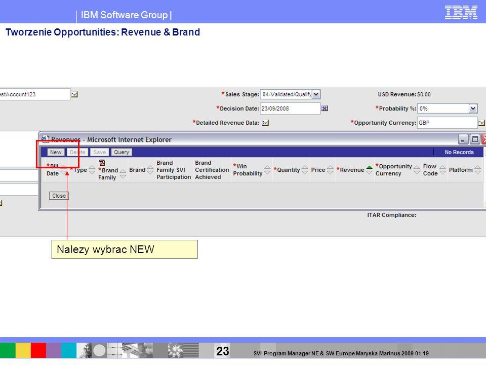 IBM Software Group | 23 SVI Program Manager NE & SW Europe Maryska Marinus 2009 01 19 Nalezy wybrac NEW Tworzenie Opportunities: Revenue & Brand