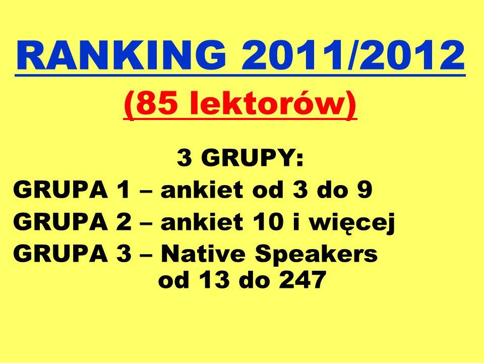 RANKING 2011/2012 (85 lektorów) 3 GRUPY: GRUPA 1 – ankiet od 3 do 9 GRUPA 2 – ankiet 10 i więcej GRUPA 3 – Native Speakers od 13 do 247