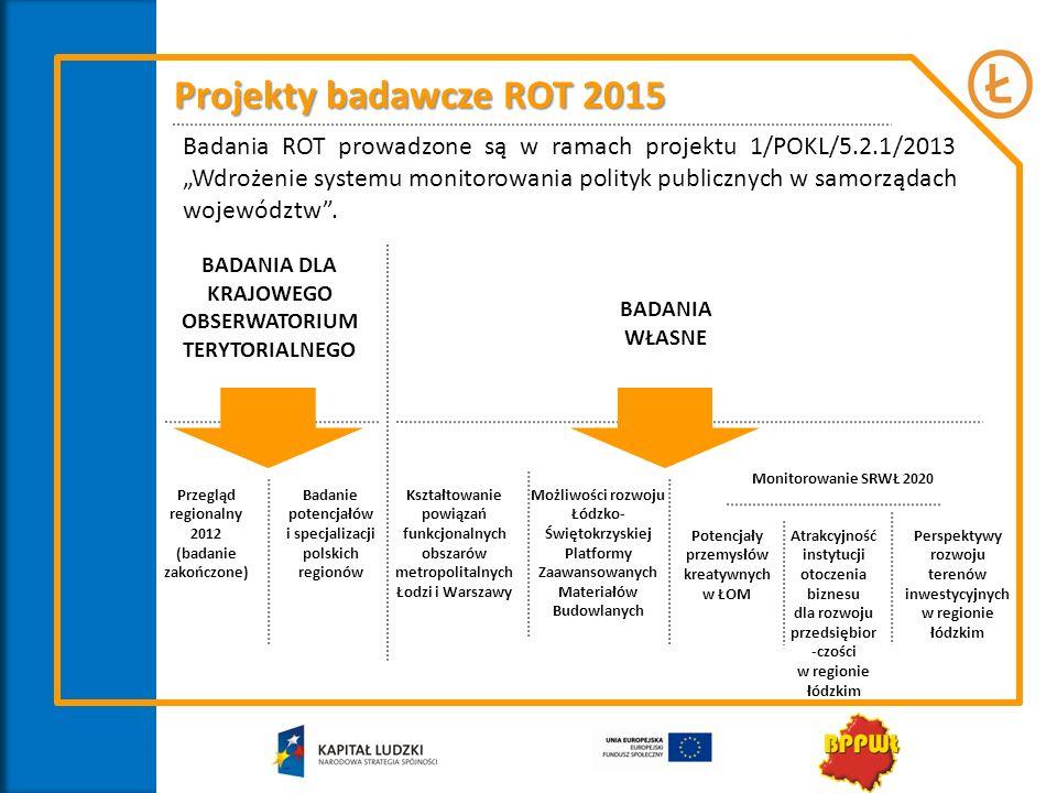 Projekty badawcze ROT 2015 BADANIA DLA KRAJOWEGO OBSERWATORIUM TERYTORIALNEGO BADANIA WŁASNE Przegląd regionalny 2012 (badanie zakończone) Badanie pot